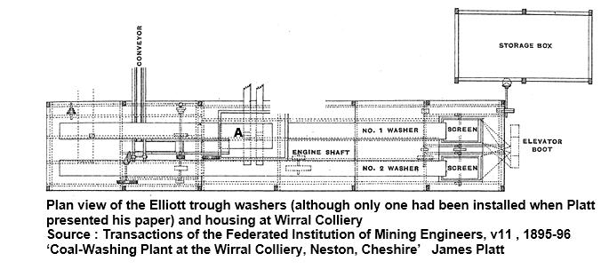 Coal washing elliot 2