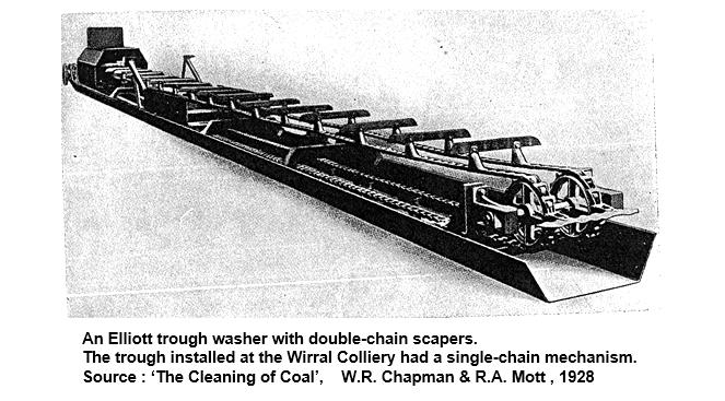 coal washing elliot